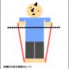 カウント機能付き縄跳びロープで跳ねまくってリズム感と体幹強化を目指す!